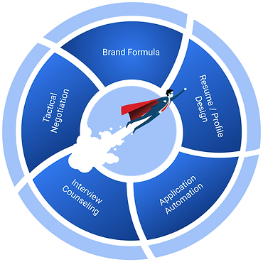 Pedigree Pro Service Lifecycle_Blue.png