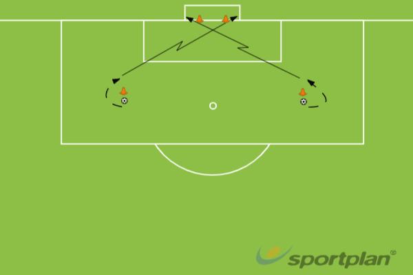 Football finishing training drills | Football training drills for free