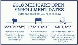 Medicare Open Enrollment: Time is running out!