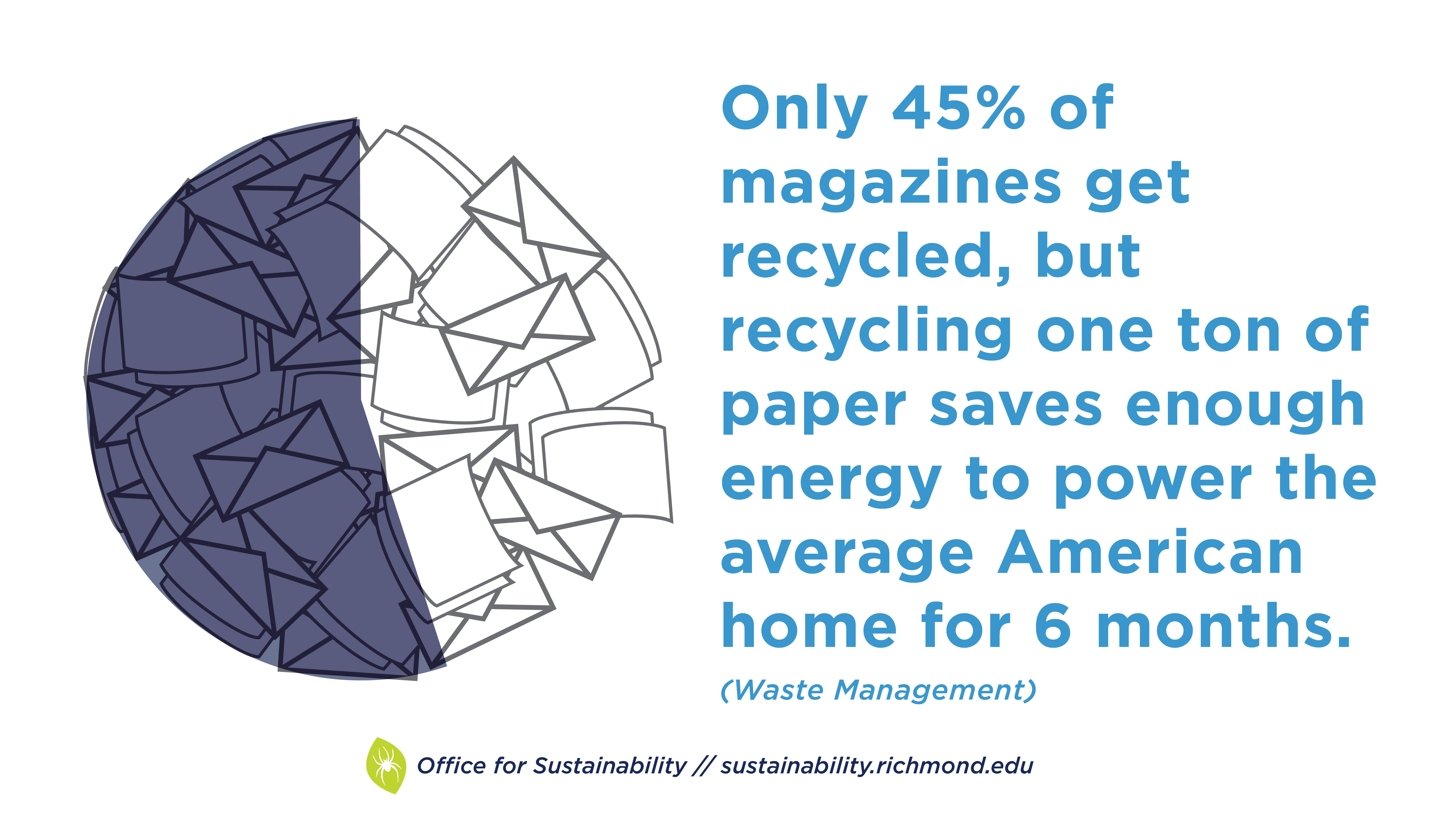 recycling facts spring 2019-02