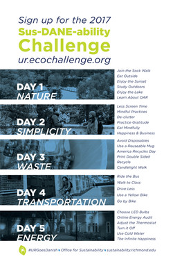 Sus-DANE-ability Challenge Poster