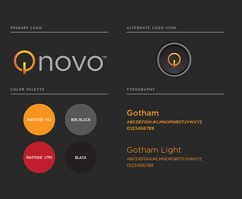 Qnovo Logo and Identity