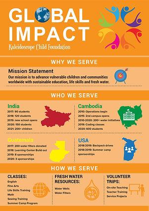 Kaleidoscope Child Foundation, placemat, who we serve