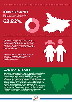 Kaleidoscope, India, Cambodia, highlights, nonprofit, placemat