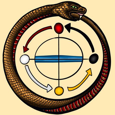Kongo Cosmogram for Mutha