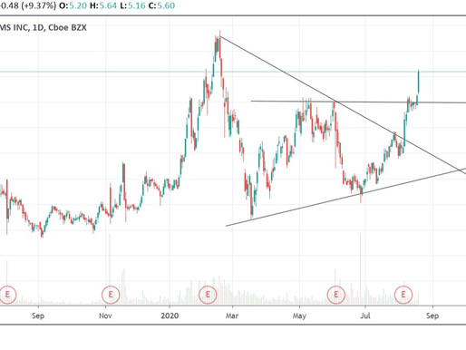 Subscriber alert: Orion Energy Systems (OESX stock) nice second leg up today (+8%) breakout
