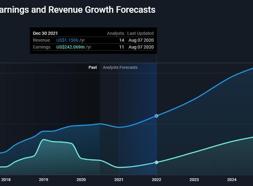 Exelixis, Inc. (EXEL) stock analysis, analyst estimates, growth predictions.