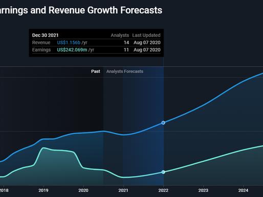 Exelixis, Inc. EXEL stock analysis, estimates, growth predictions.