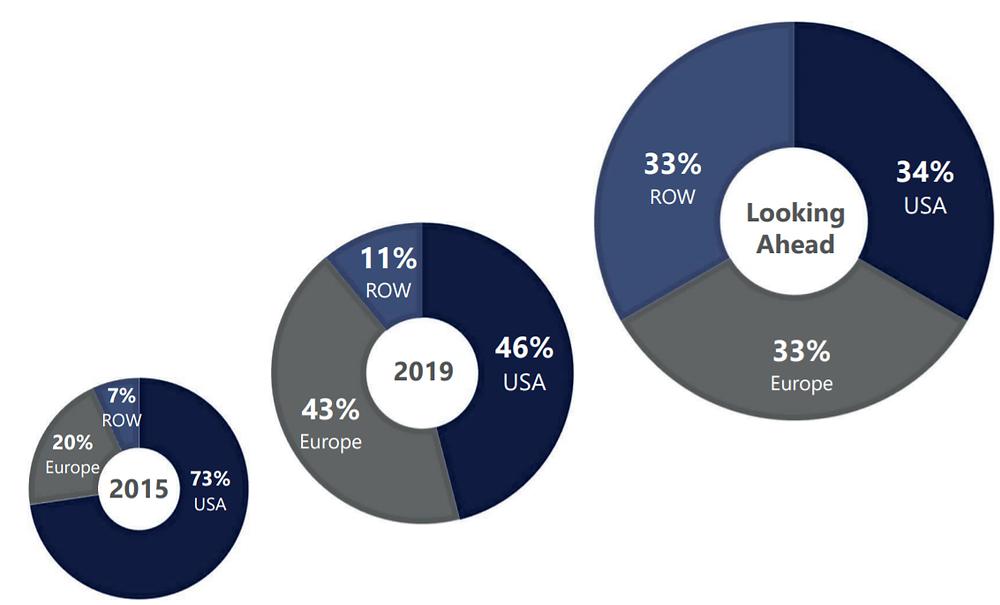 Solaredge (SEDG stock) global expansion plans