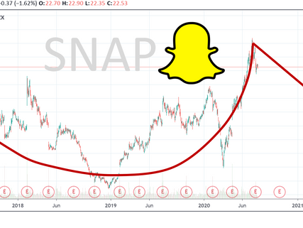 Thinking about investing in Snap Inc. (SNAP)? Better stick with Facebook (FB).