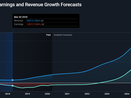 New stock pick: Veru Inc. (VERU stock) analysis, valuation, earnings forecasts.