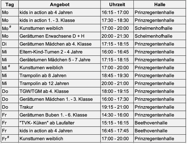 Trainingszeiten Turnen_28.09.2020.png