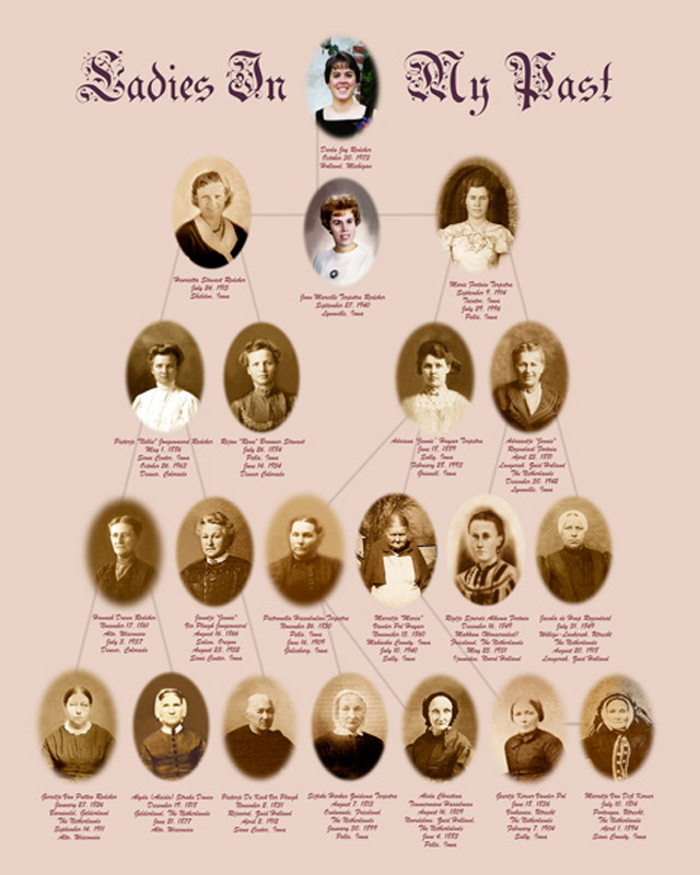 Genealogy collage