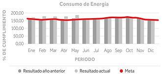 Consumo_de_Energía.jpg