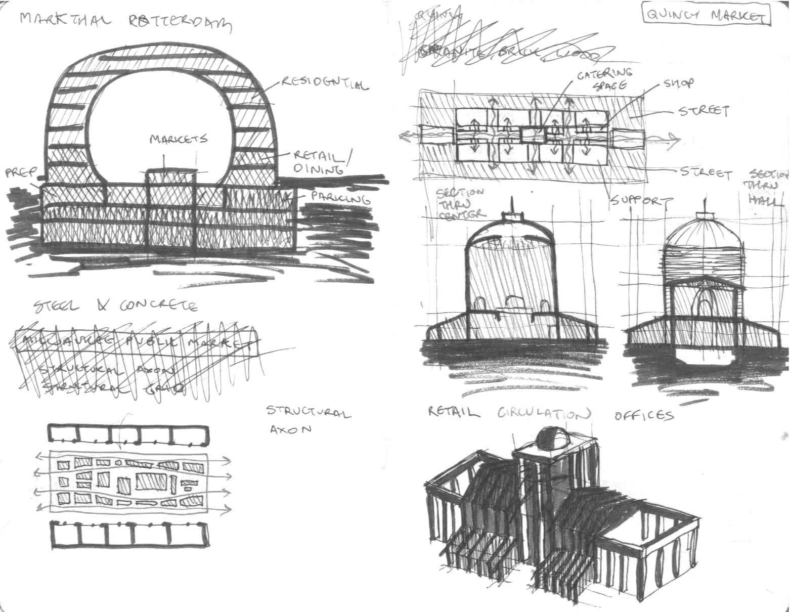 Case Study Sketches