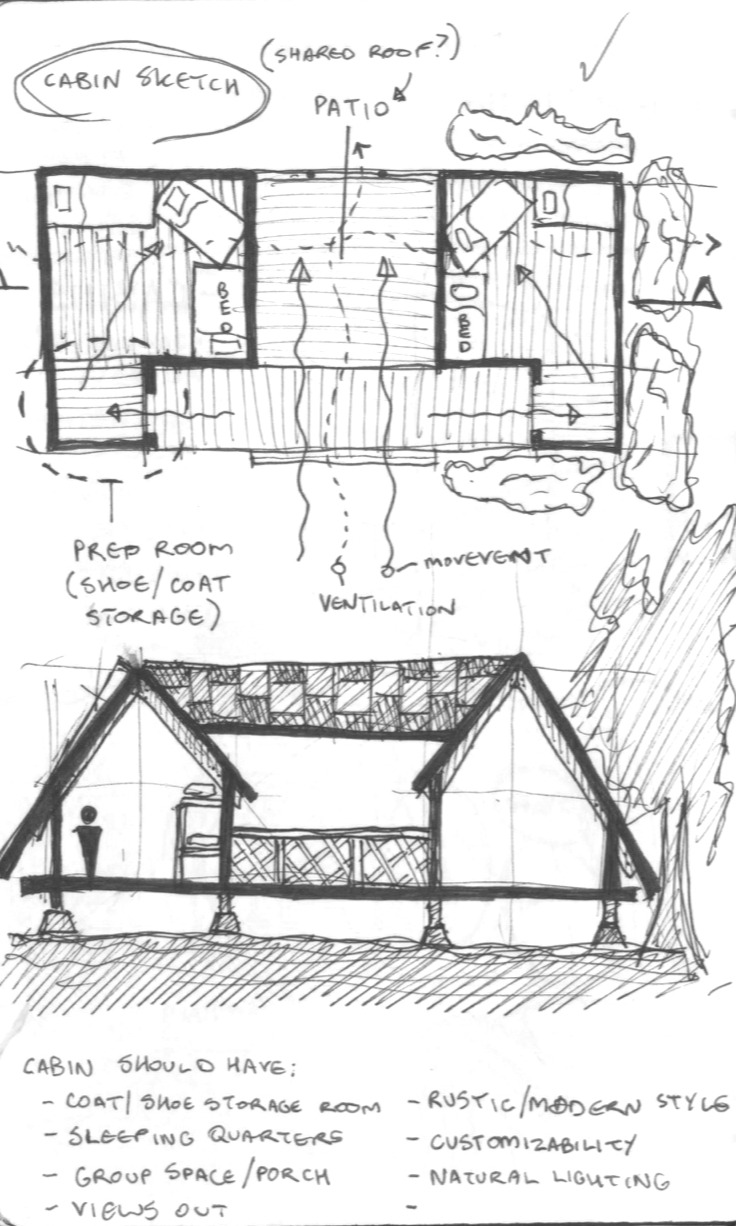 Cabin Section Sketches