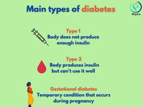 Diabetes mellitus -101