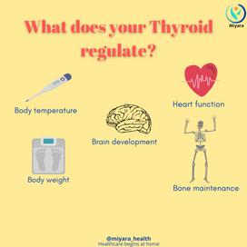 Thyroid disorder- Hyperthyroidism