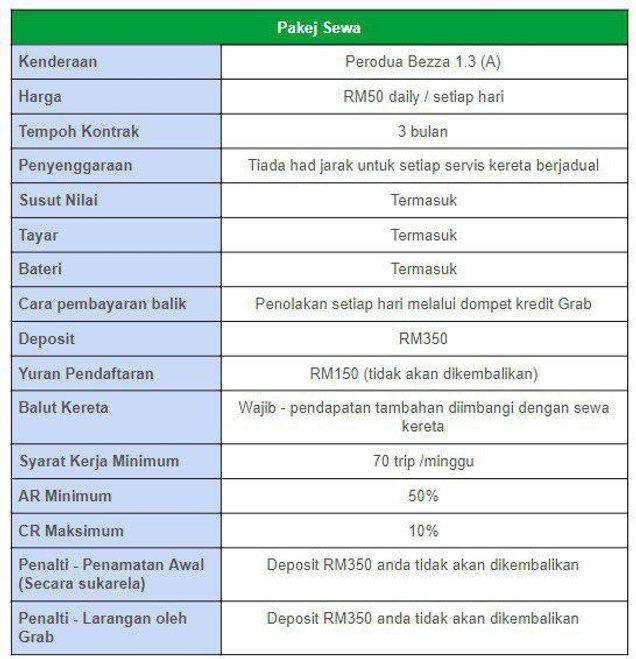 daftar-grab-driver-malaysia-20.jpg