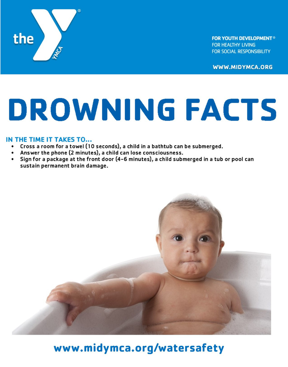 Drowning Facts In the time it takes.jpg