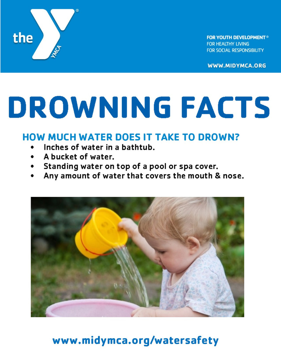 Drowning Facts How Much Water.jpg