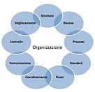 Organizzazione-Aziendale.jpg