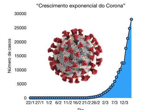 Por quê lavar as mãos e evitar aglomerações são as maiores armas no combate ao Corona vírus?