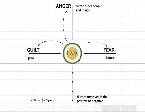 self-powerment-model.png
