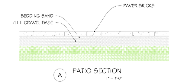 Paver Patio Installation Cross-Section