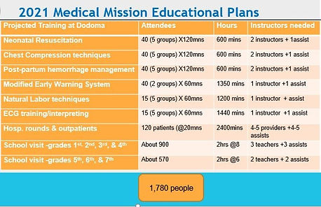 2021%20QHSC%20Medical%20Mission%20Plans%