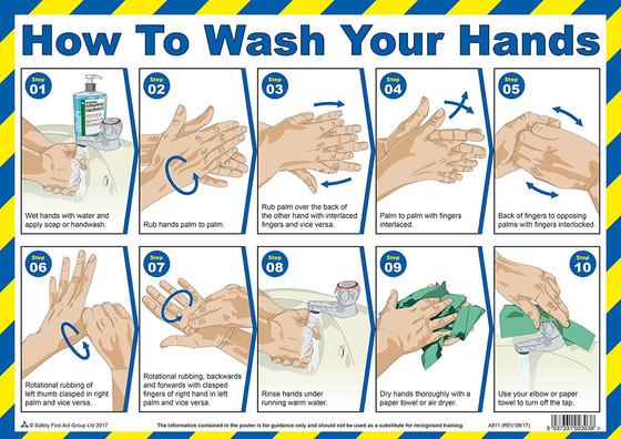 Washing Hands!