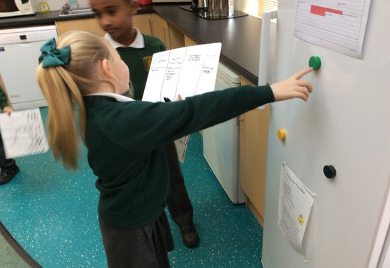 Investigating Shapes in Y2