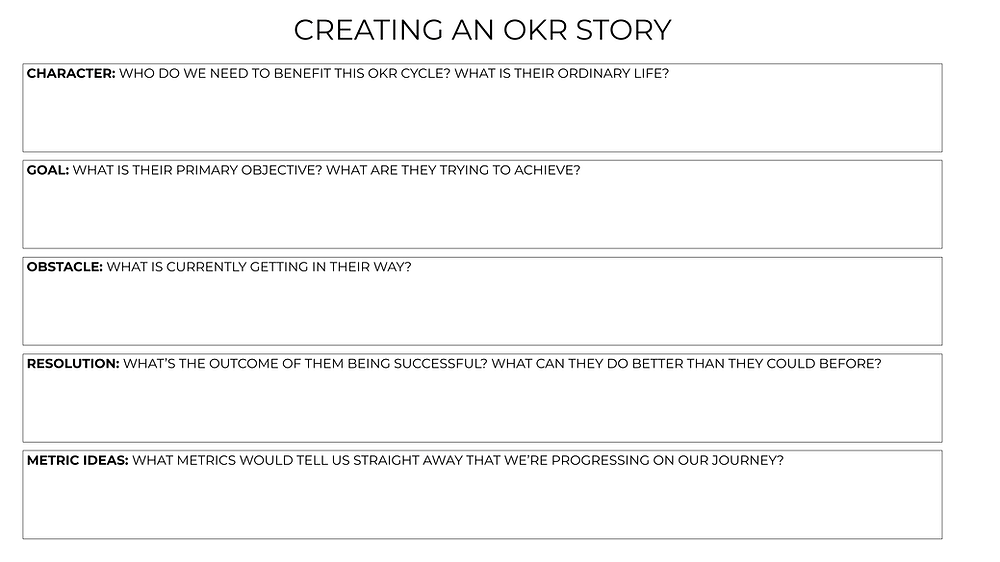 CREATING AN OKR STORY