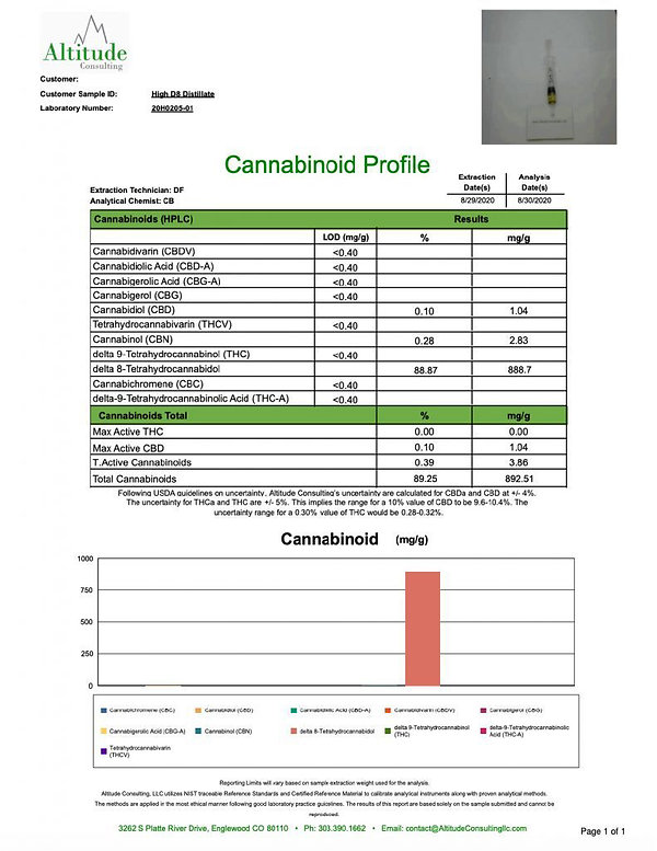 Lab Test for Delta 8 1ml cartriges for S