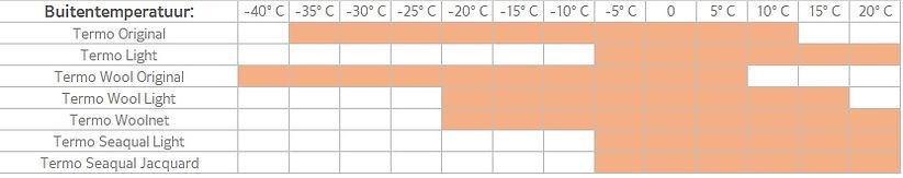 Tabel Temperatuur.jpg