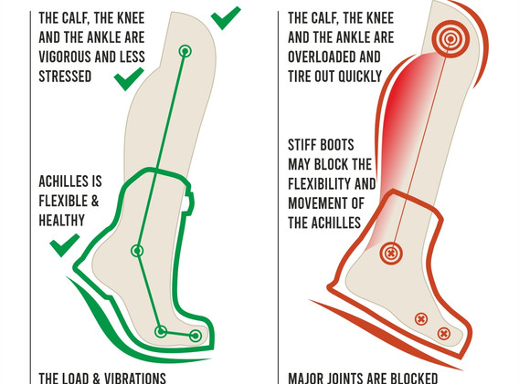soft flexible sole compare with stiff so