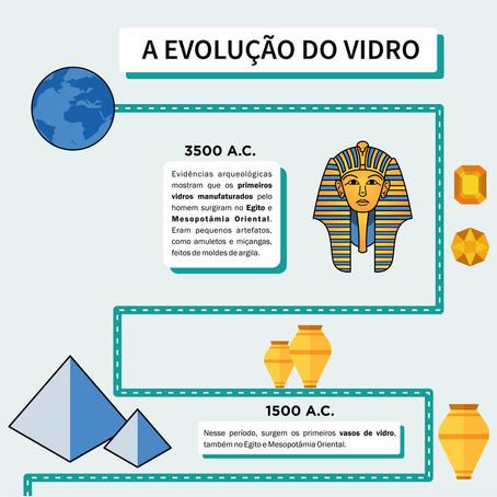 Arch Hoje: Arch Curiosidades- Evolução do Vidro