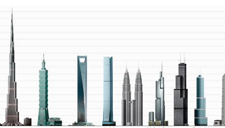 Arch Hoje: Arch Curiosidades- Os prédios mais altos do mundo
