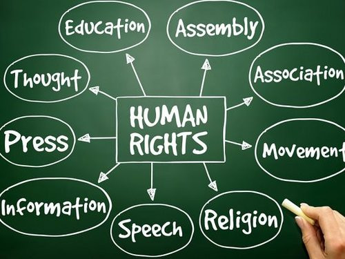 Is it time for Australia to adopt a Charter of Human Rights?