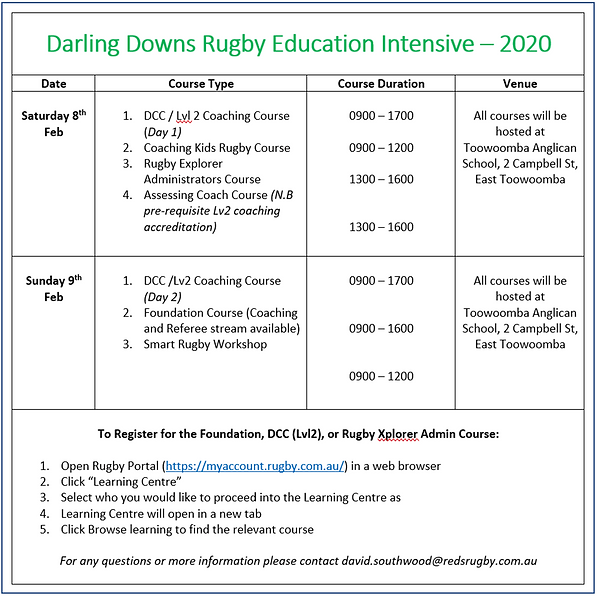 Darling Downs Rugby Education Intensive