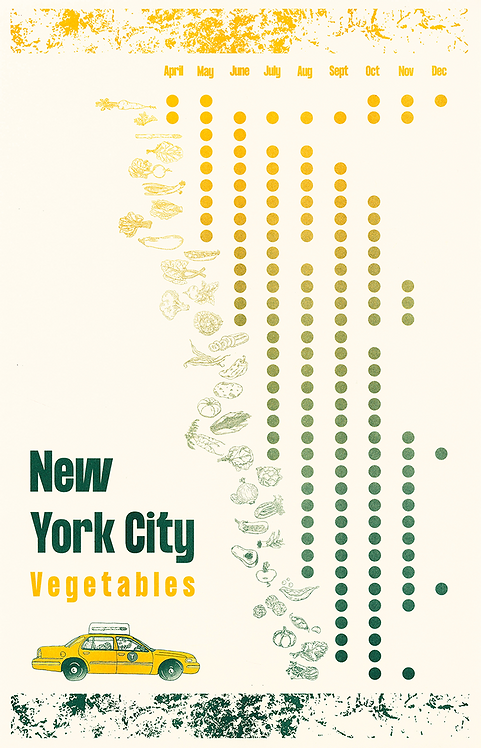 NYC Vegetables in Season