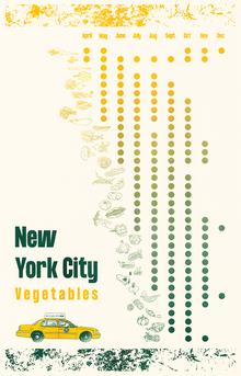 NYC Vegetables in Season, 2020