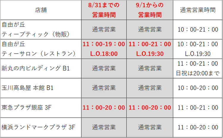 営業時間変更のお知らせ(自由が丘ティーサロン)※8/28更新