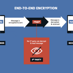 """Organizations Caution Policy Makers Against Encryption """"Backdoors"""""""