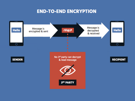 "Organizations Caution Policy Makers Against Encryption ""Backdoors"""
