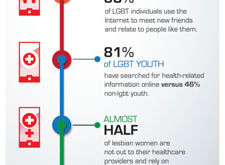 Mobile Connectivity for LGBT – More Than Just a Connection to Friends
