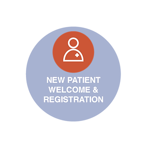 New patient welcome and registration