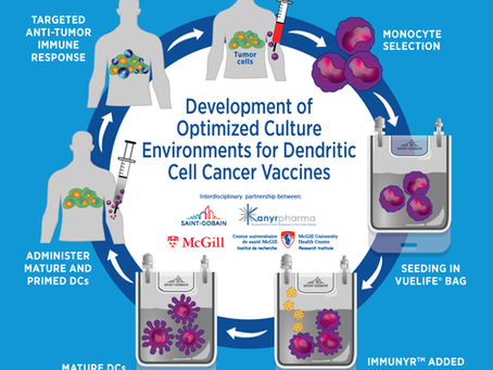 Interdisciplinary Consortium Receives Grant to Develop Next-Generation Cell-Based Cancer Vaccines