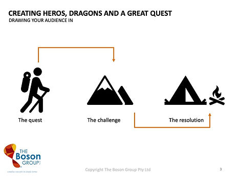 3.Creating a quest for your audiences.jp