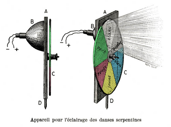 """Incandescent lamps equipped with parabolic reflectors""  Souce: Dia Projection"